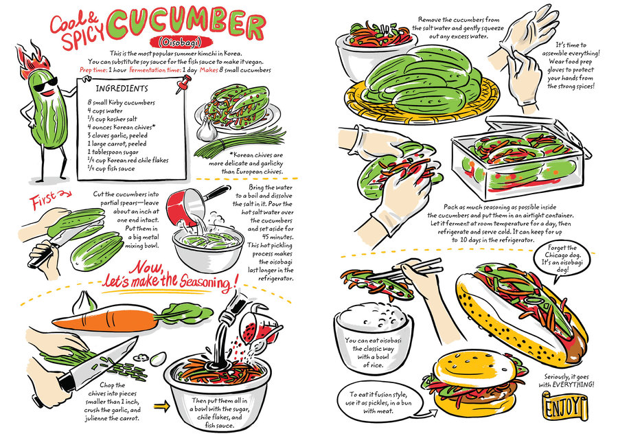 Korean food gets playful in comic books a virtual korea forumfinder Gallery